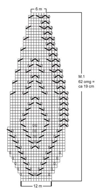 Ажурный берет спицами - cхема вязания от DROPS DESIGN