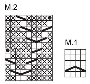 Шапка и митенки - cхема вязания от DROPS DESIGN