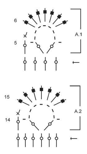 Схема вязания коврика крючком для дома