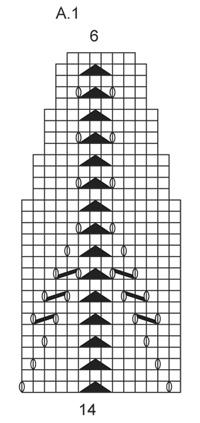 Схема для вязания берета и накидки на плечи от DROPS