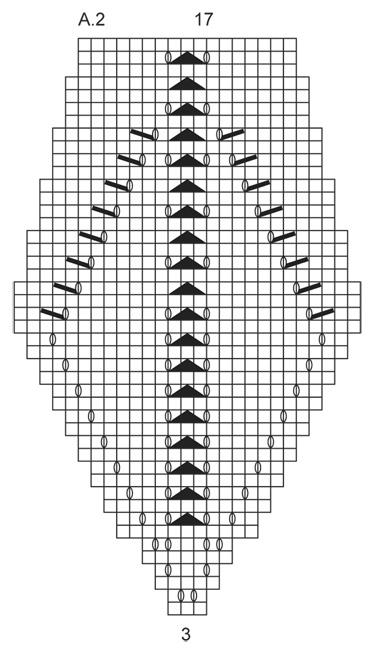 Схема для вязания узора на манишке от DROPS